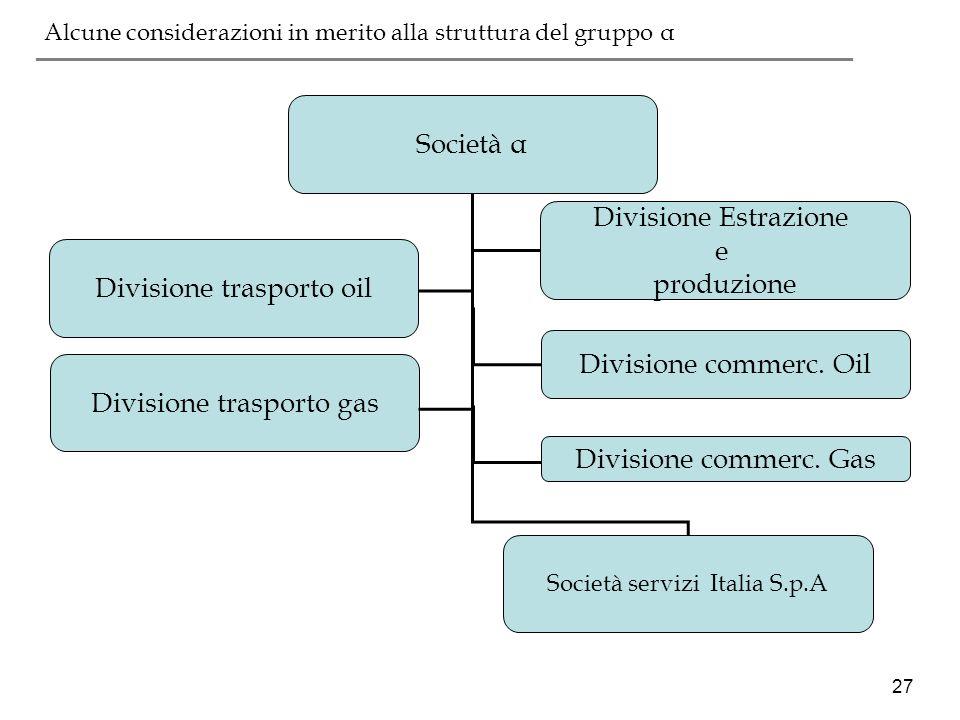 27 ___________________________________________ Società α Divisione Estrazione e produzione Società servizi Italia S.p.A Divisione trasporto oil Divisi