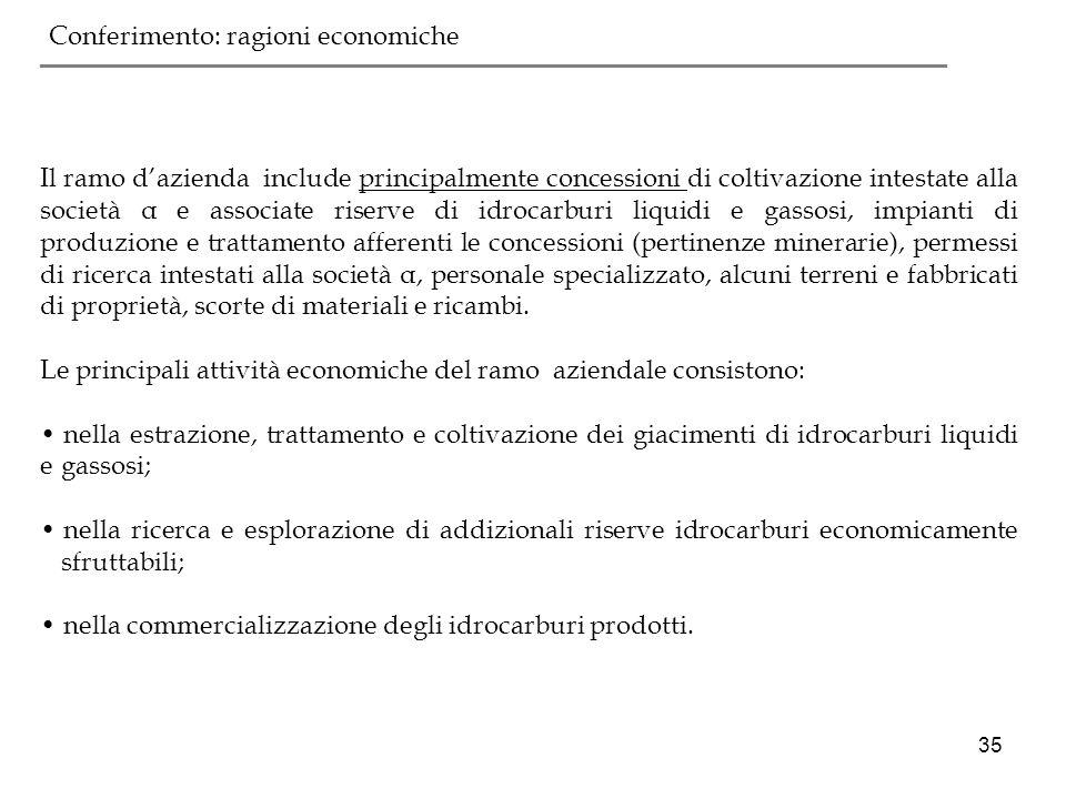 35 Il ramo dazienda include principalmente concessioni di coltivazione intestate alla società α e associate riserve di idrocarburi liquidi e gassosi,