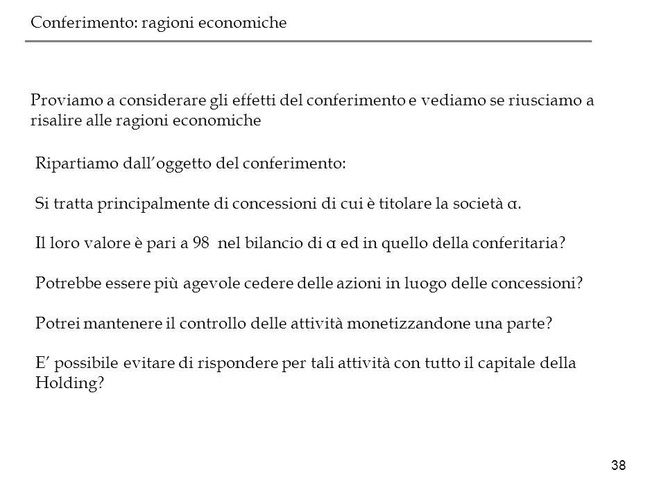 38 ___________________________________________ Conferimento: ragioni economiche Proviamo a considerare gli effetti del conferimento e vediamo se riusc
