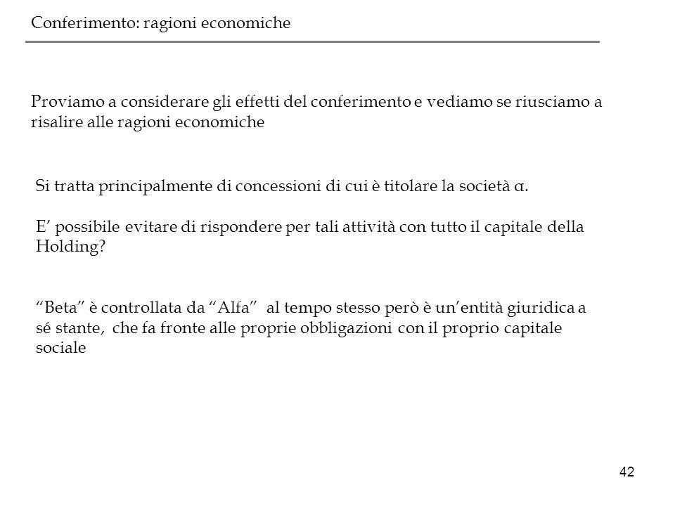 42 ___________________________________________ Conferimento: ragioni economiche Proviamo a considerare gli effetti del conferimento e vediamo se riusc