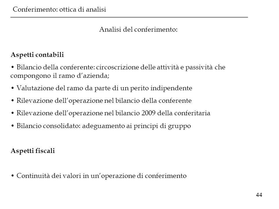 44 Analisi del conferimento: Aspetti contabili Bilancio della conferente: circoscrizione delle attività e passività che compongono il ramo dazienda; V