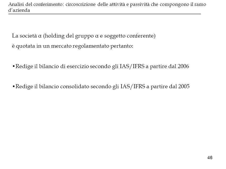 46 La società α (holding del gruppo α e soggetto conferente) è quotata in un mercato regolamentato pertanto: Redige il bilancio di esercizio secondo g