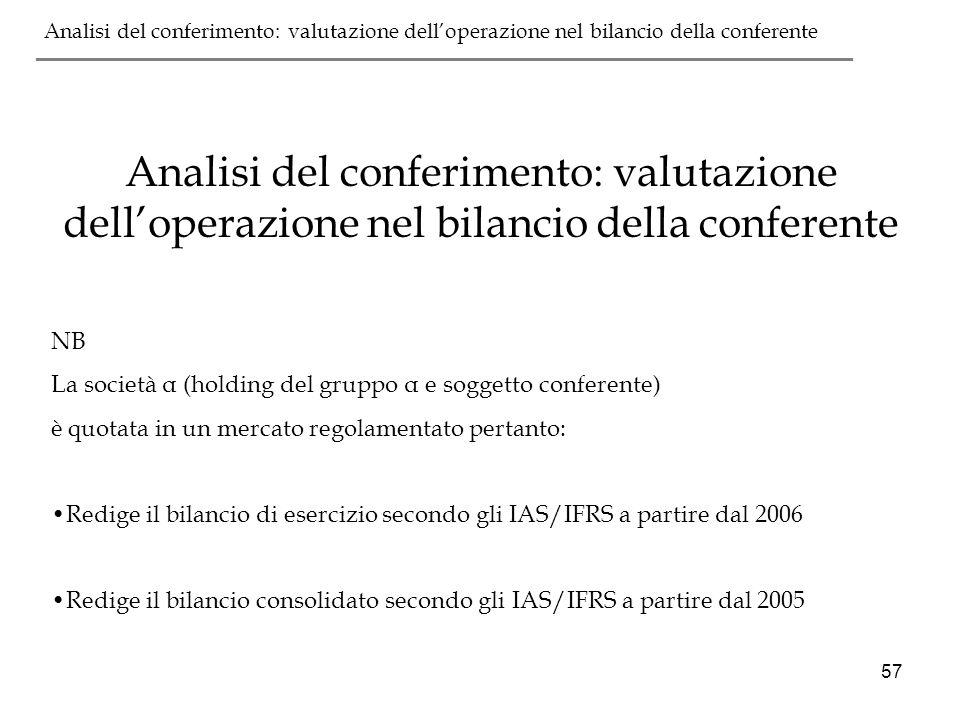 57 Analisi del conferimento: valutazione delloperazione nel bilancio della conferente ___________________________________________ Analisi del conferim