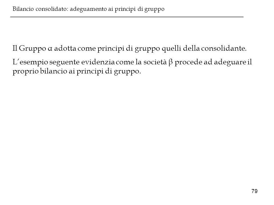 79 Il Gruppo α adotta come principi di gruppo quelli della consolidante. Lesempio seguente evidenzia come la società β procede ad adeguare il proprio