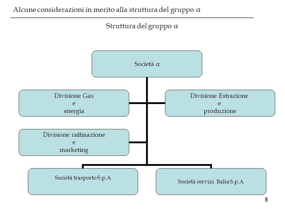 8 Struttura del gruppo α ___________________________________________ Alcune considerazioni in merito alla struttura del gruppo α Società α Società tra