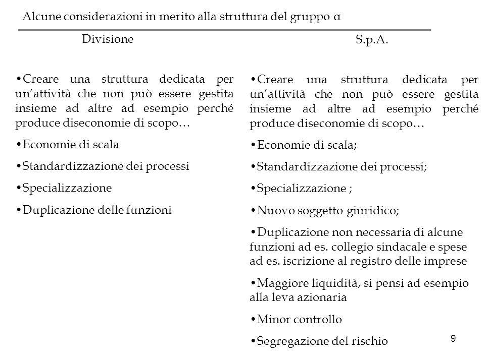 30 ___________________________________________ Vediamo come arriviamo alla struttura attuale del gruppo α 1.Il trasporto dellolio è vero che non può essere gestito insieme a quello del gas, ciò non impedisce che ad occuparsene sia la divisione/società esplorazione e produzione oppure, quella di raffinazione e marketing; 2.Le strategie di marketing dei due prodotti presentano caratteristiche comuni, è bene quindi che vengano gestite dalle stesse unità.