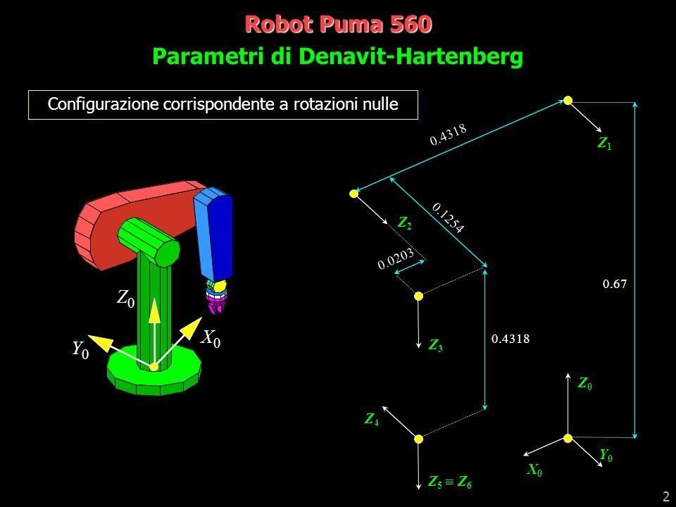 3 Robot Puma 560 Determinare i parametri di Denavit-Hartenberg per le posizioni degli assi Z e delle origini indicate Generare le matrici indicate e memorizzarle, con i nomi indicati, in un file di nome M.mat Assunte nulle tutte le rotazioni ( Q = 0 ), si determinino Le matrici di posizione M i-1,i per i =1, 2,, 6 Le matrici di posizione M 0i per i =1, 2,, 6 M00i con i =1, 2,, 6 Determinare le matrici di posizione M 0i per i valori delle variabili di giunto 1) Q = [, 0, 0, 0, 0, 0] M10i con i =1, 2,, 6 2) Q = [0, - /2, 0, 0, 0, 0] M20i con i =1, 2,, 6 3) Q = [0, 0, - /2, 0, 0, 0] M30i con i =1, 2,, 6 4) Q = [0, 0, 0, /2, 0, 0] M40i con i =1, 2,, 6 5) Q = [0, 0, 0, 0, /2, 0] M50i con i =1, 2,, 6 6) Q = [0, 0, 0, 0, 0, /2 ] M60i con i =1, 2,, 6 7) Q = [2 /3, /3, - /3, /4, /2, 2 /5] M70i con i =1, 2,, 6 Quesiti