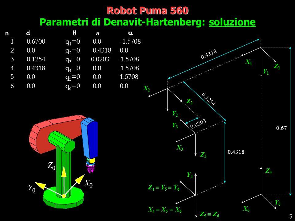 5 Robot Puma 560 Parametri di Denavit-Hartenberg: soluzione 0.67 Z1Z1 X1X1 Y1Y1 Z2Z2 X2X2 Y2Y2 0.4318 0.0203 0.1254 X0X0 Z0Z0 Y0Y0 Z3Z3 X3X3 Y3Y3 0.43