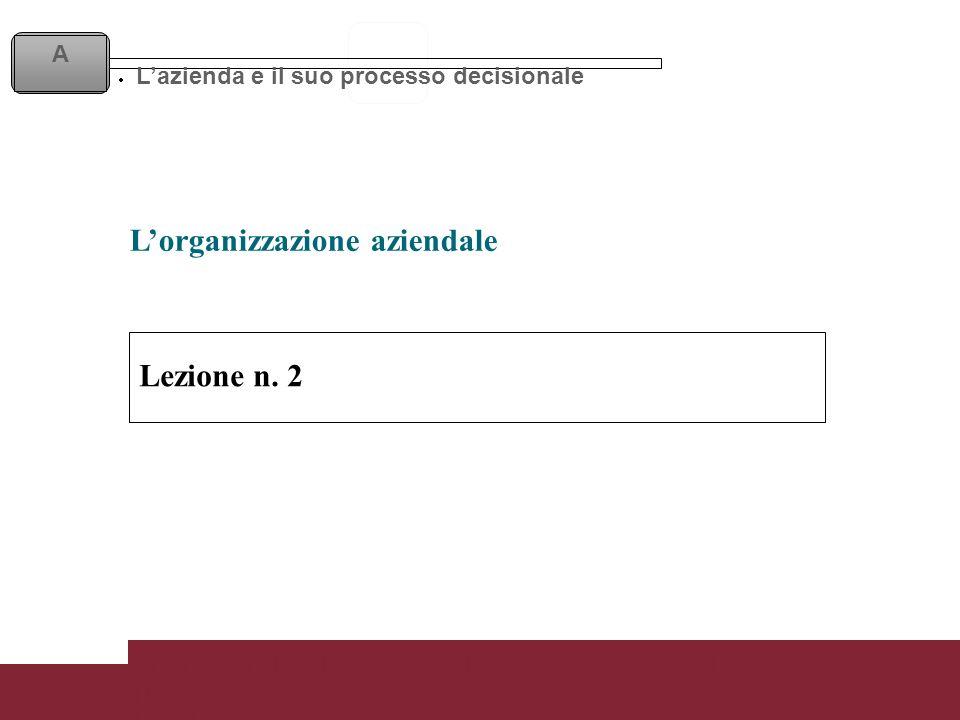 Lezione 2 Corso di Contabilità Direzionale Prof. Riccardo Acernese Lezione n.