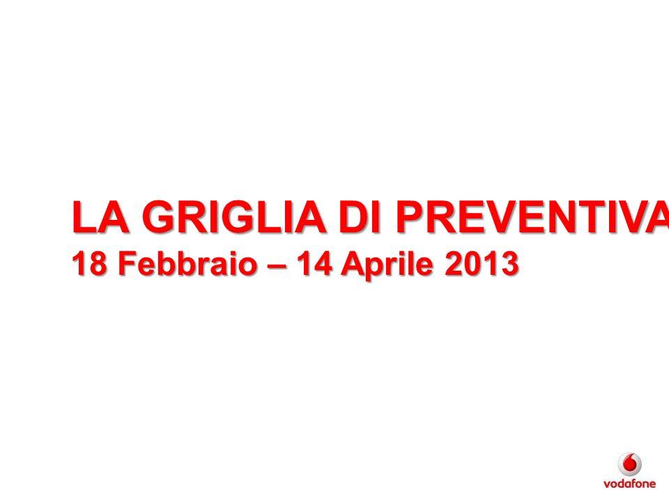 LA GRIGLIA DI PREVENTIVA 18 Febbraio – 14 Aprile 2013