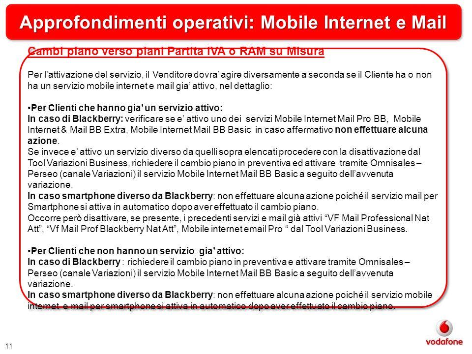 Approfondimenti operativi: Mobile Internet e Mail Cambi piano verso piani Partita IVA o RAM su Misura Per lattivazione del servizio, il Venditore dovr