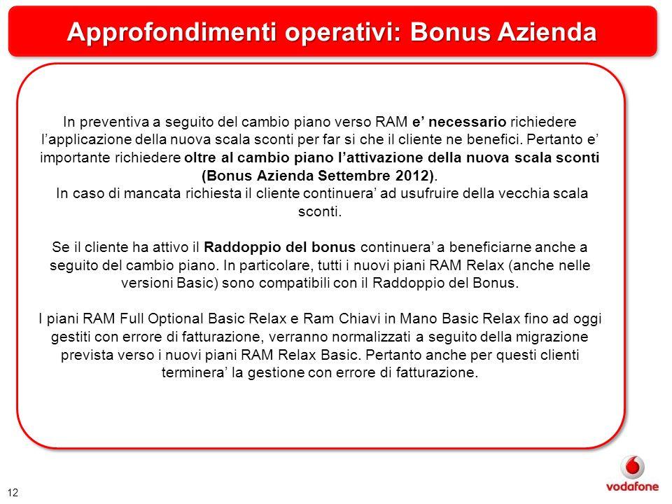 Approfondimenti operativi: Bonus Azienda 12 In preventiva a seguito del cambio piano verso RAM e necessario richiedere lapplicazione della nuova scala