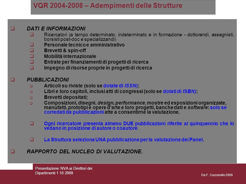 VQR 2004-2008 – Adempimenti delle Strutture DATI E INFORMAZIONI Ricercatori (a tempo determinato, indeterminato e in formazione - dottorandi, assegnisti, borsisti post-doc e specializzandi) Personale tecnico e amministrativo Brevetti & spin-off Mobilità internazionale Entrate per finanziamenti di progetti di ricerca Impegno di risorse proprie in progetti di ricerca PUBBLICAZIONI Articoli su riviste (solo se dotate di ISSN); Libri e loro capitoli, inclusi atti di congressi (solo se dotati di ISBN); Brevetti depositati; Composizioni, disegni, design, performance, mostre ed esposizioni organizzate, manufatti, prototipi e opere d arte e loro progetti, banche dati e software: solo se corredati da pubblicazioni atte a consentirne la valutazione.