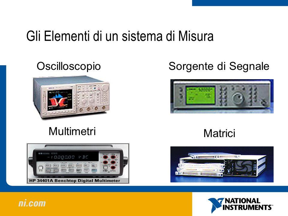 Gli Elementi di un sistema di Misura Oscilloscopio Multimetri Matrici Sorgente di Segnale