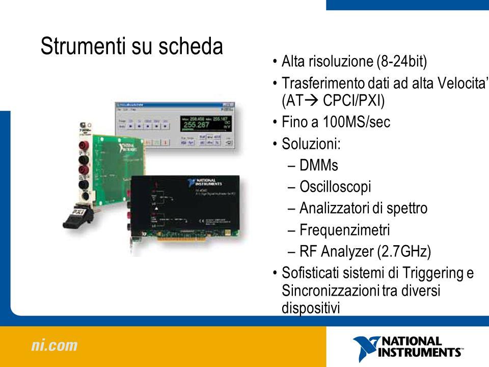 Strumenti su scheda Alta risoluzione (8-24bit) Trasferimento dati ad alta Velocita (AT CPCI/PXI) Fino a 100MS/sec Soluzioni: –DMMs –Oscilloscopi –Anal