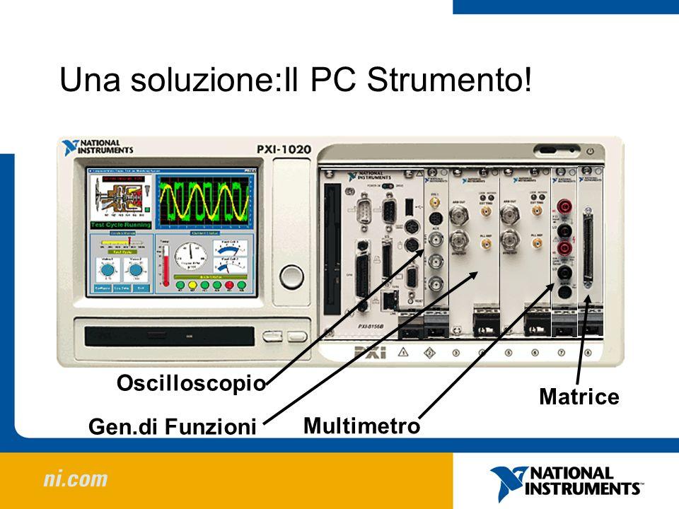 Una soluzione:Il PC Strumento! Oscilloscopio Multimetro Matrice Gen.di Funzioni