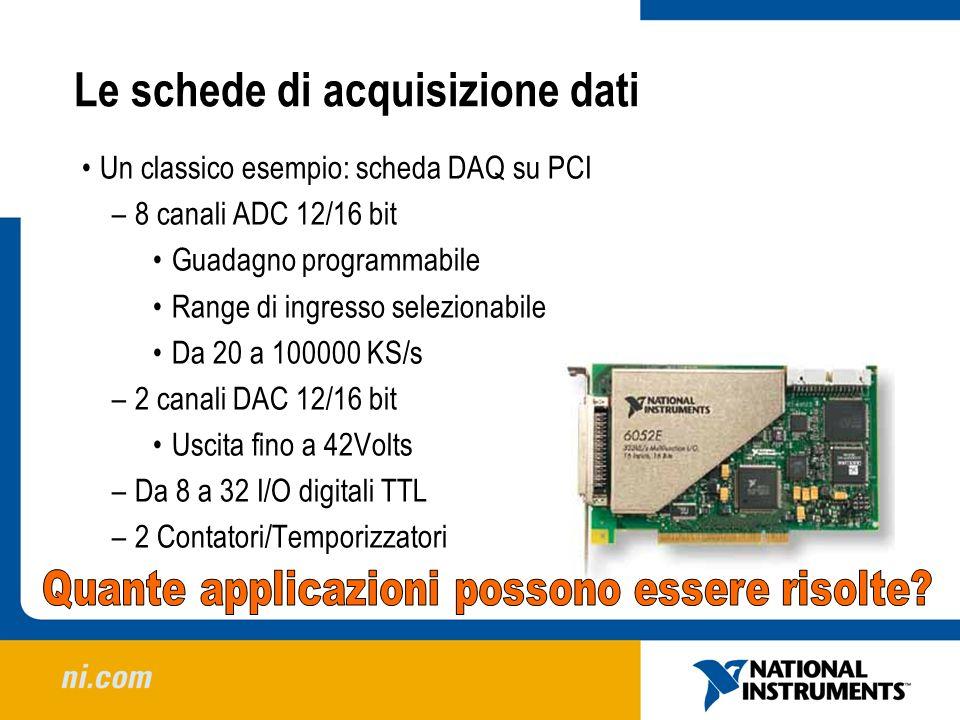 Le schede di acquisizione dati Un classico esempio: scheda DAQ su PCI –8 canali ADC 12/16 bit Guadagno programmabile Range di ingresso selezionabile D