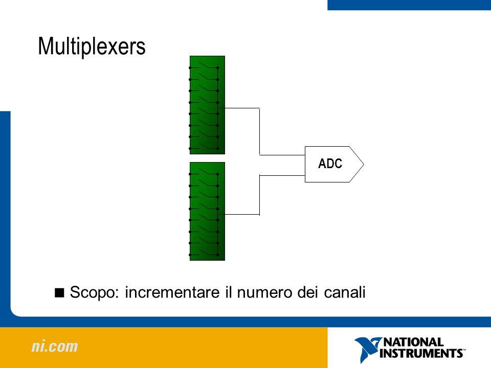Multiplexers Scopo: incrementare il numero dei canali ADC