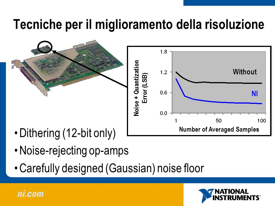 Tecniche per il miglioramento della risoluzione Dithering (12-bit only) Noise-rejecting op-amps Carefully designed (Gaussian) noise floor Noise + Quan