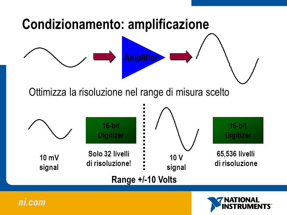 Condizionamento: amplificazione 16-bit Digitizer 10 mV signal Solo 32 livelli di risoluzione! 16-bit Digitizer 10 V signal 65,536 livelli di risoluzio
