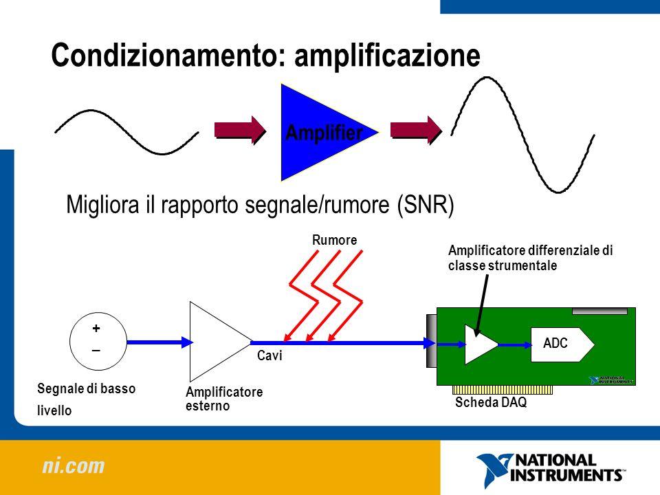 Condizionamento: amplificazione Migliora il rapporto segnale/rumore (SNR) Amplifier Segnale di basso livello Amplificatore esterno Scheda DAQ Cavi Amp