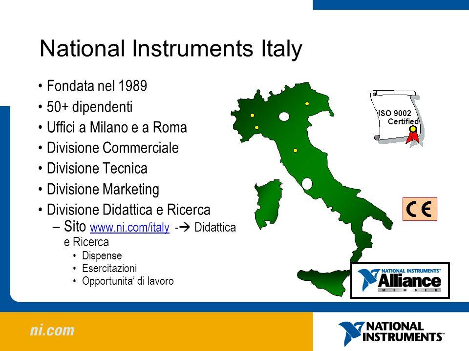 Fondata nel 1989 50+ dipendenti Uffici a Milano e a Roma Divisione Commerciale Divisione Tecnica Divisione Marketing Divisione Didattica e Ricerca –Si