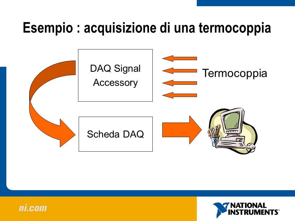 Esempio : acquisizione di una termocoppia Termocoppia DAQ Signal Accessory Scheda DAQ