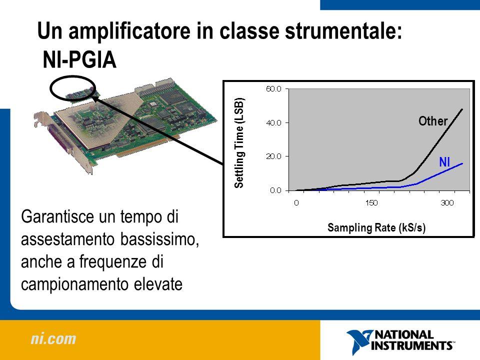 Un amplificatore in classe strumentale: NI-PGIA Garantisce un tempo di assestamento bassissimo, anche a frequenze di campionamento elevate Sampling Ra