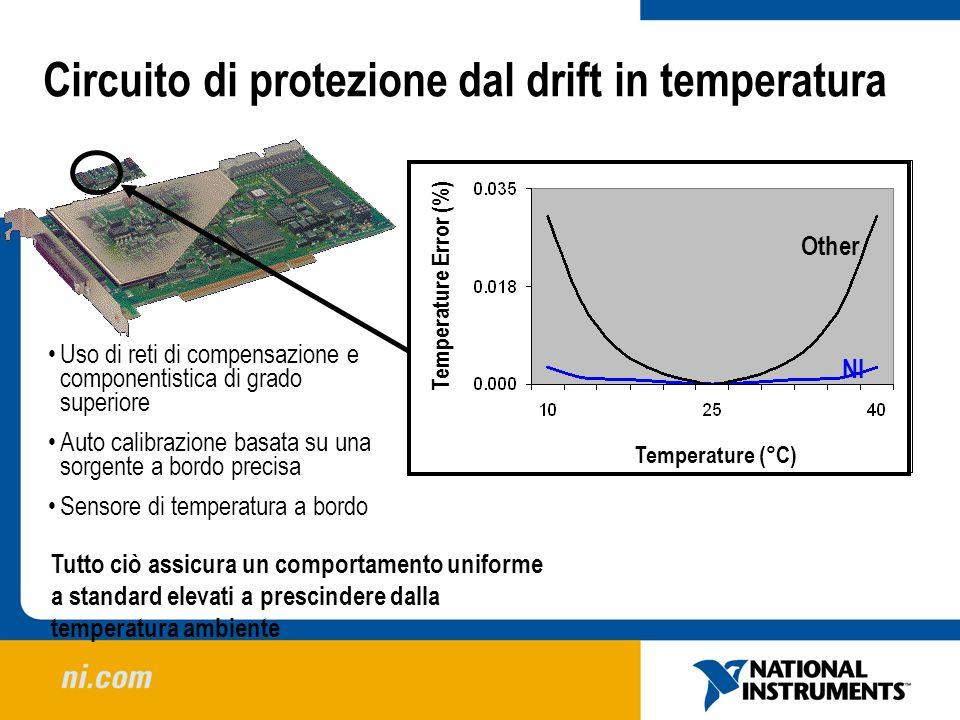 Circuito di protezione dal drift in temperatura Temperature (°C)Temperature Error (%) Uso di reti di compensazione e componentistica di grado superior