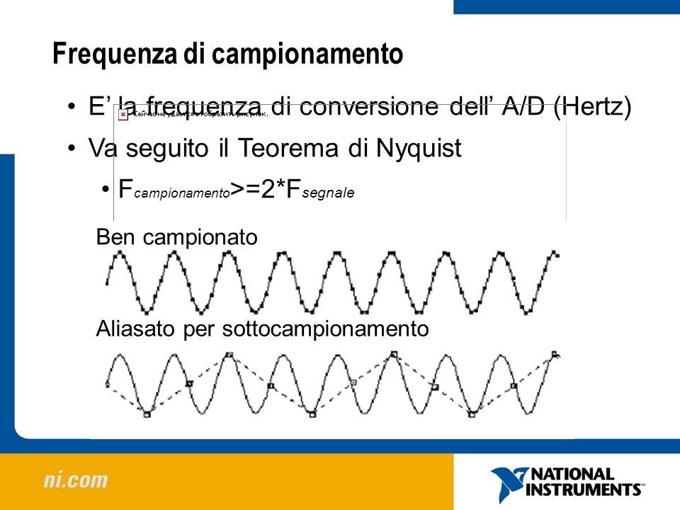 Frequenza di campionamento E la frequenza di conversione dell A/D (Hertz) Va seguito il Teorema di Nyquist F campionamento >=2*F segnale Ben campionat