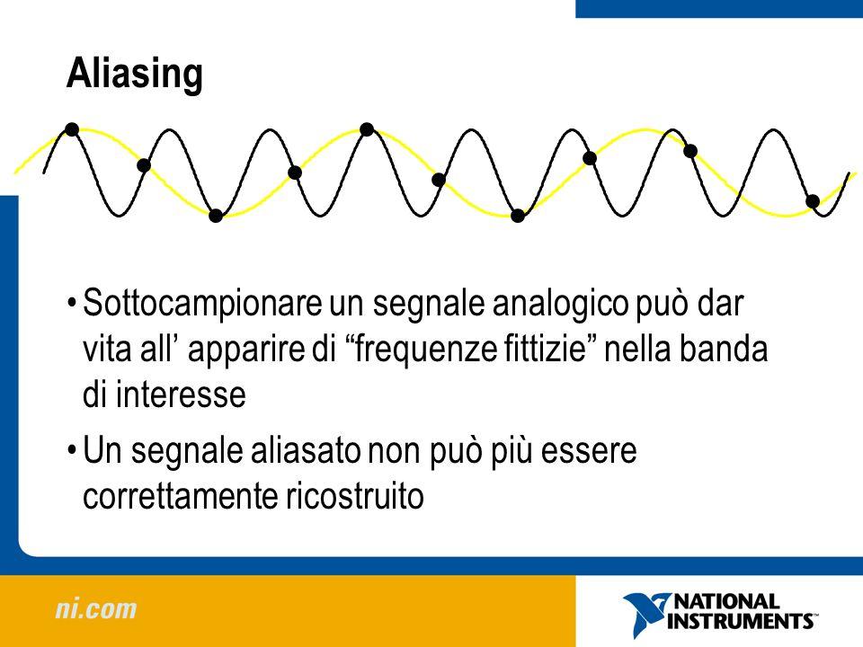 Aliasing Sottocampionare un segnale analogico può dar vita all apparire di frequenze fittizie nella banda di interesse Un segnale aliasato non può più