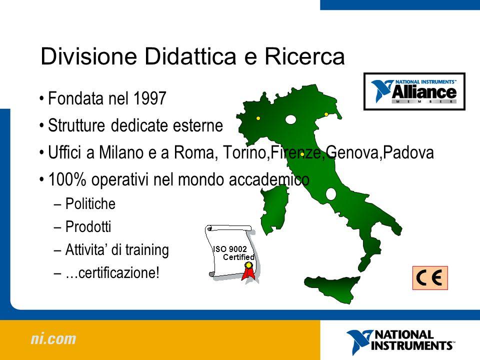 Fondata nel 1997 Strutture dedicate esterne Uffici a Milano e a Roma, Torino,Firenze,Genova,Padova 100% operativi nel mondo accademico –Politiche –Pro