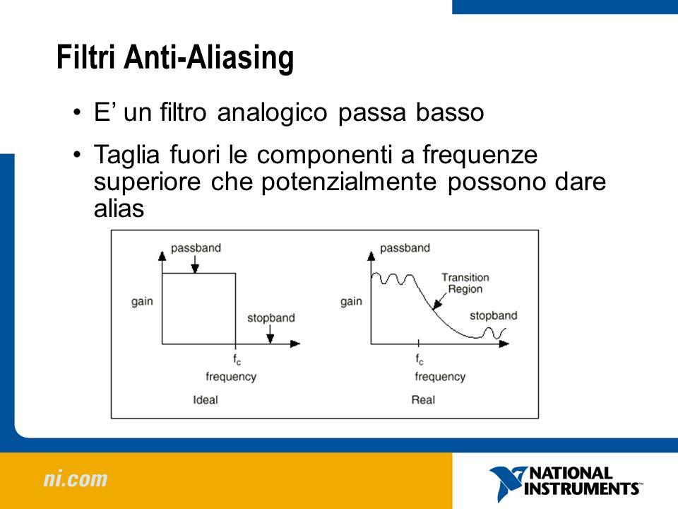 Filtri Anti-Aliasing E un filtro analogico passa basso Taglia fuori le componenti a frequenze superiore che potenzialmente possono dare alias