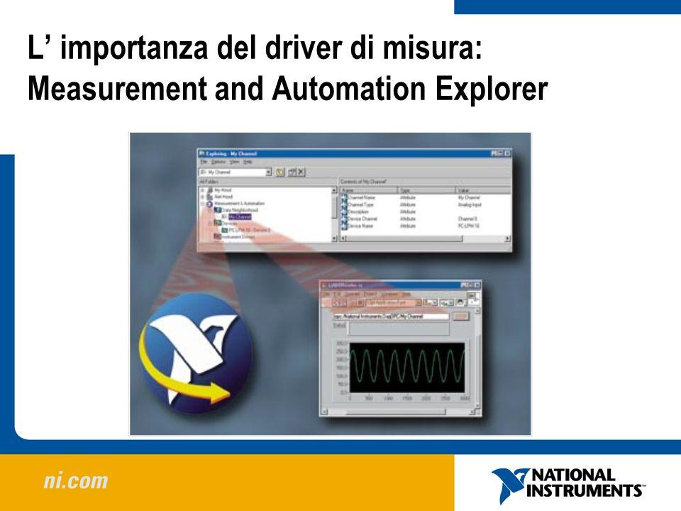 L importanza del driver di misura: Measurement and Automation Explorer