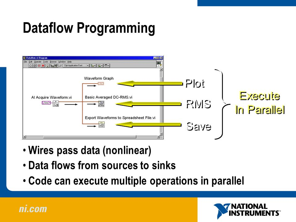 Dataflow Programming Plot Save RMS Execute In Parallel Execute In Parallel Wires pass data (nonlinear) Data flows from sources to sinks Code can execu