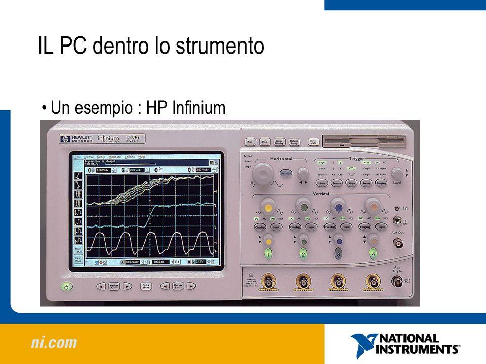 IL PC dentro lo strumento Un esempio : HP Infinium