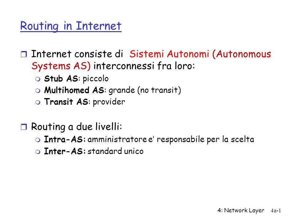 4: Network Layer4a-1 Routing in Internet r Internet consiste di Sistemi Autonomi (Autonomous Systems AS) interconnessi fra loro: m Stub AS: piccolo m