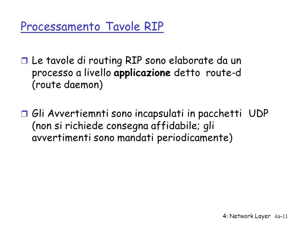 4: Network Layer4a-11 Processamento Tavole RIP r Le tavole di routing RIP sono elaborate da un processo a livello applicazione detto route-d (route daemon) r Gli Avvertiemnti sono incapsulati in pacchetti UDP (non si richiede consegna affidabile; gli avvertimenti sono mandati periodicamente)