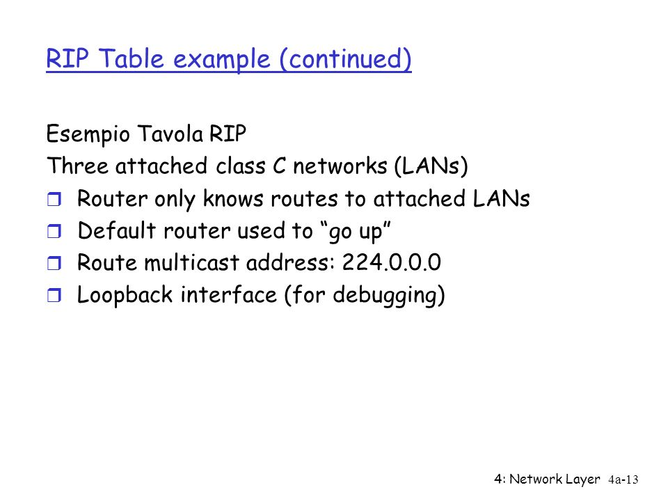 4: Network Layer4a-13 RIP Table example (continued) Esempio Tavola RIP Three attached class C networks (LANs) r Router only knows routes to attached L
