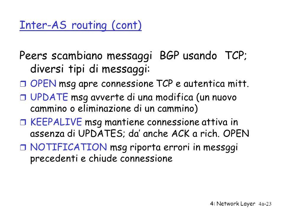 4: Network Layer4a-23 Inter-AS routing (cont) Peers scambiano messaggi BGP usando TCP; diversi tipi di messaggi: r OPEN msg apre connessione TCP e autentica mitt.