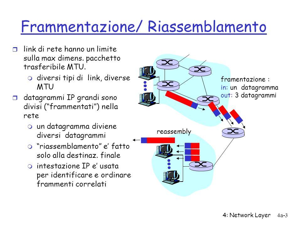 4: Network Layer4a-3 Frammentazione/ Riassemblamento r link di rete hanno un limite sulla max dimens.