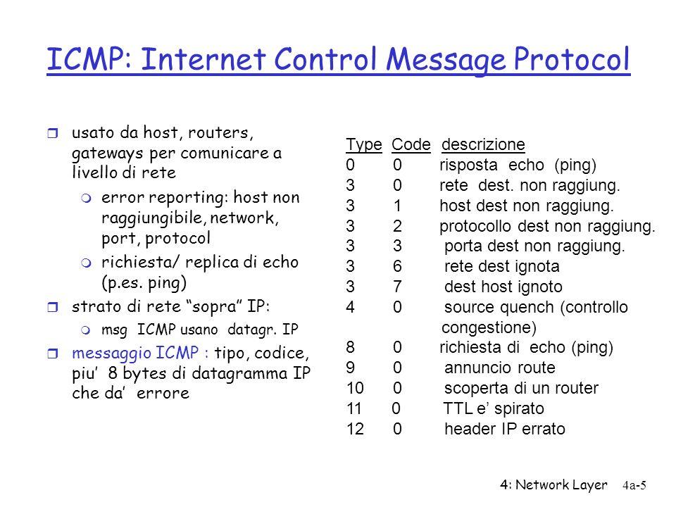 4: Network Layer4a-5 ICMP: Internet Control Message Protocol r usato da host, routers, gateways per comunicare a livello di rete m error reporting: host non raggiungibile, network, port, protocol m richiesta/ replica di echo (p.es.