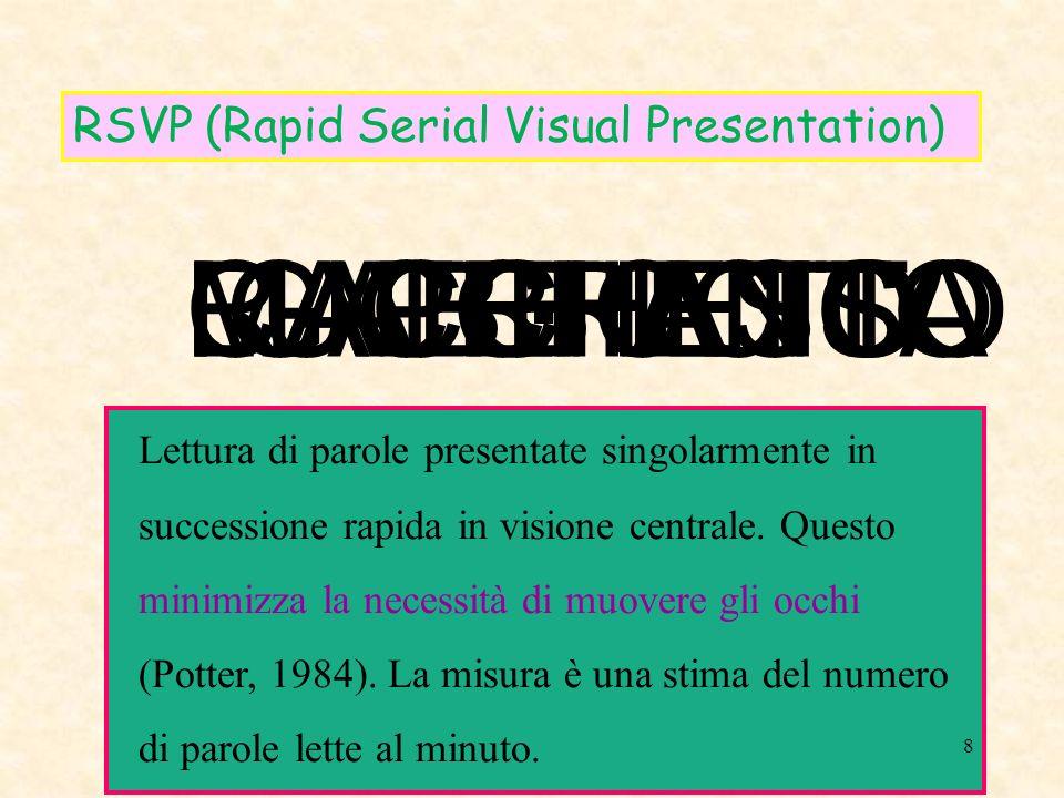 GABBIANOMATERASSOCAPRICCIOLUCCHETTORACCHETTA RSVP (Rapid Serial Visual Presentation) Lettura di parole presentate singolarmente in successione rapida