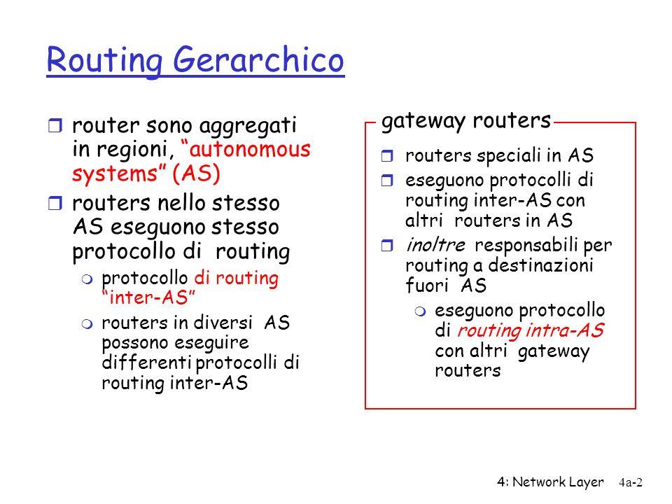 4: Network Layer4a-2 Routing Gerarchico r router sono aggregati in regioni, autonomous systems (AS) r routers nello stesso AS eseguono stesso protocol
