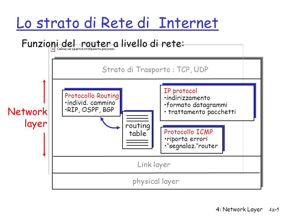 4: Network Layer4a-5 Lo strato di Rete di Internet routing table Funzioni del router a livello di rete: Protocollo Routing individ. cammino RIP, OSPF,
