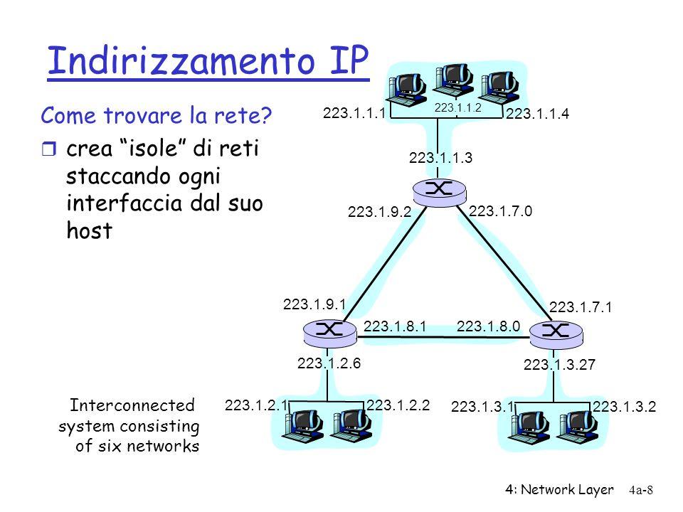4: Network Layer4a-8 Indirizzamento IP Come trovare la rete? r crea isole di reti staccando ogni interfaccia dal suo host 223.1.1.1 223.1.1.3 223.1.1.