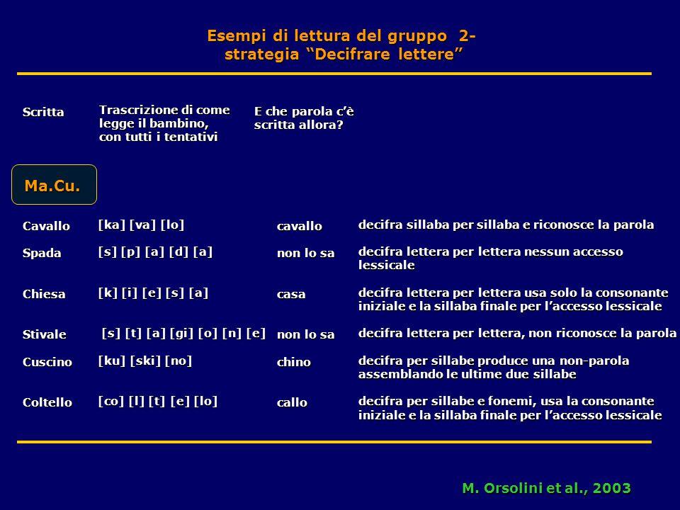 Esempi di lettura del gruppo 3- Strategia alfabetica Scritta Trascrizione di come legge il bambino, con tutti i tentativi E che parola cè scritta allora.