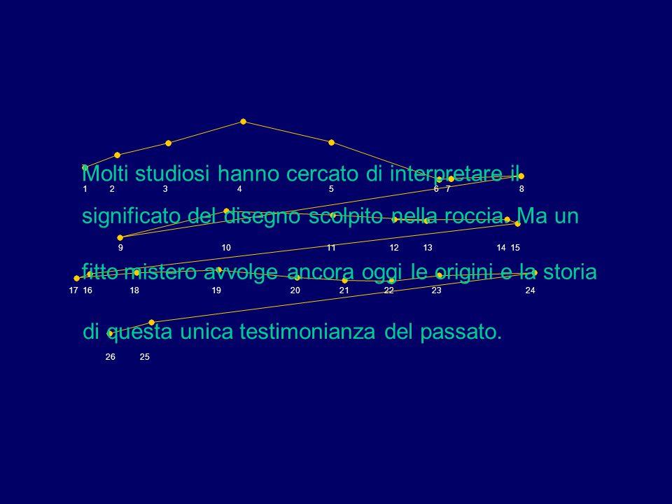 1 2 3 4 5 6 78 9 10 11 12 13 14 15 17 16 18 19 20 21 22 23 24 26 25 Molti studiosi hanno cercato di interpretare il significato del disegno scolpito nella roccia.