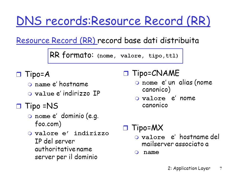 2: Application Layer7 DNS records:Resource Record (RR) Resource Record (RR) record base dati distribuita r Tipo =NS nome e dominio (e.g.