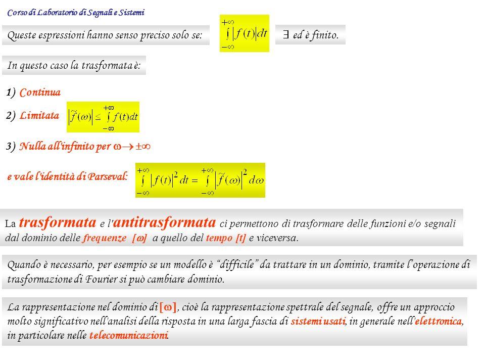 7 Spettro di un impulso rettangolare Sia s(t), un segnale con ampiezza A e durata in [- /2, /2] il cui M.